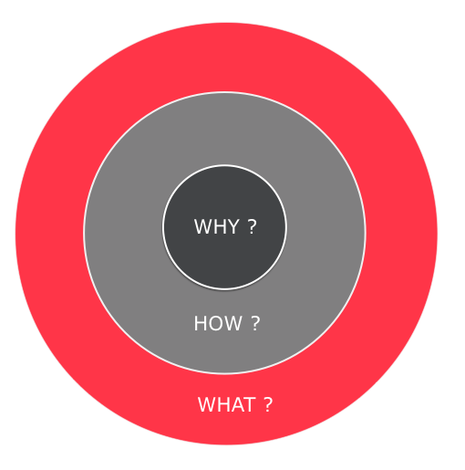 Storytelling - Why