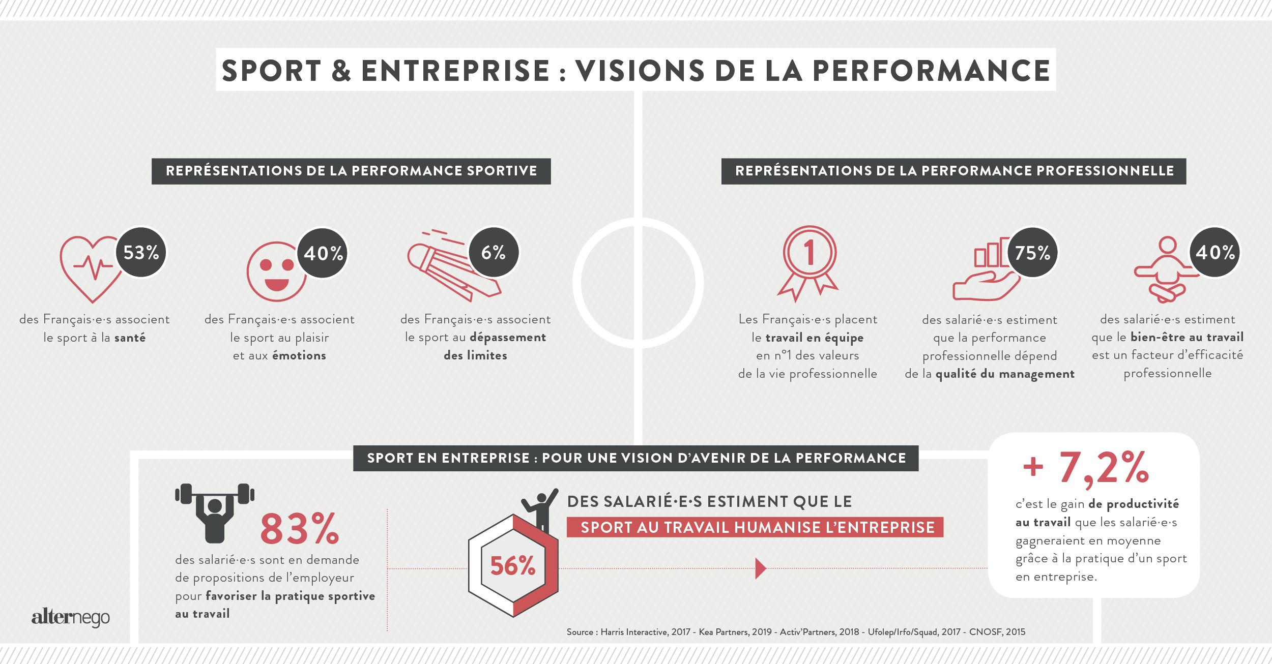 infographie-sport-&-entreprise